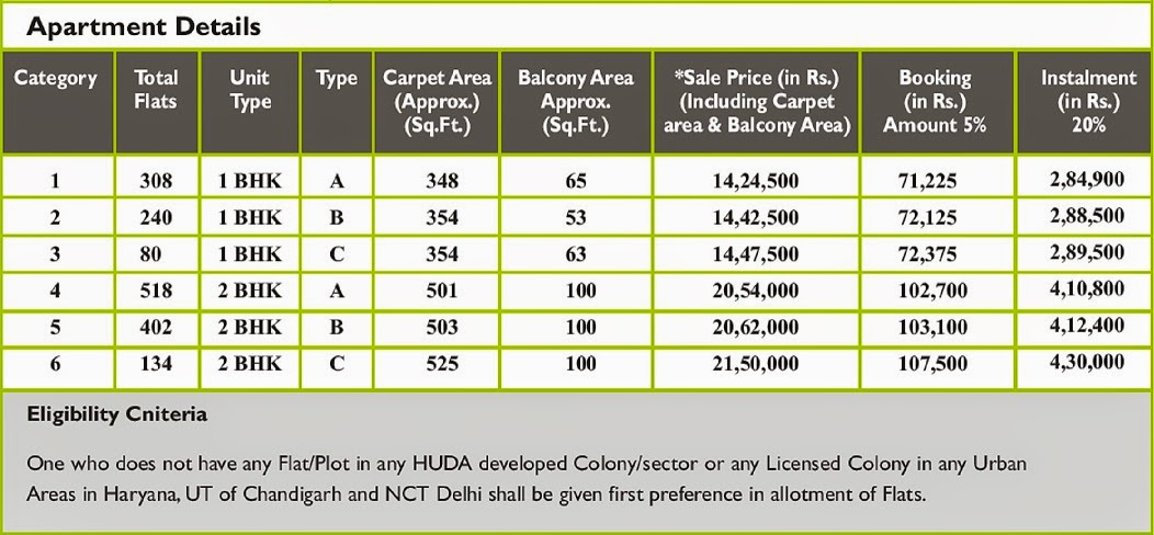 Pyramid-urban-homes-affordable-housing-project-gurgaon-price-list