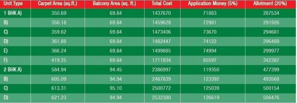 SIGNATURE GLOBAL GRAND IVA SECTOR 103 AFFORDABLE HOUSING PROJECT GURGAON PRICE LIST