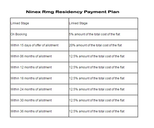 NINEX RMG RESIDENCE OF SECTOR 37C AFFORDABLE HOUSING PROJECT  GURGAON PAYMENT PLAN