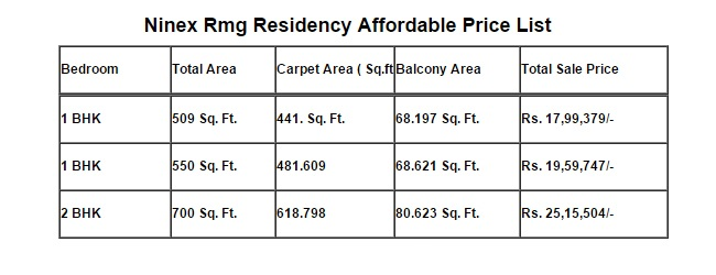 NINEX RMG RESIDENCE OF SECTOR 37C AFFORDABLE HOUSING PROJECT  GURGAON PRICE LIST