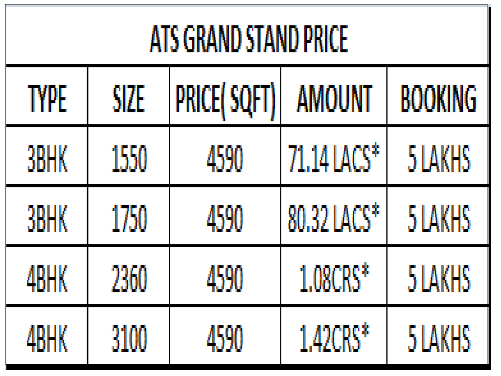 price-list-of-ats-grand-stand-sector-99a-gurgaon