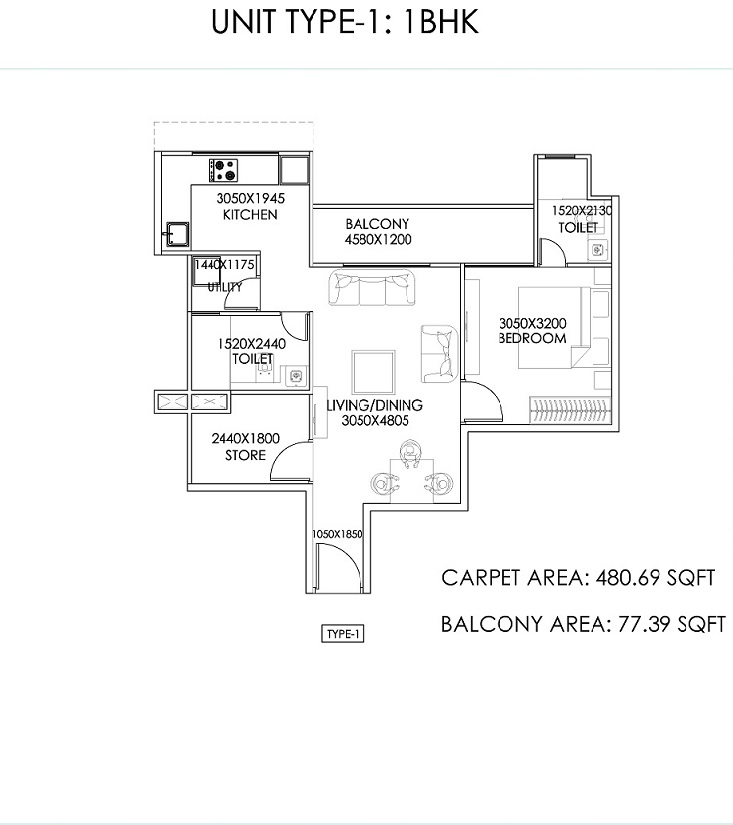 Signature Global the Serenas Sector 36 Sohna Floor plan