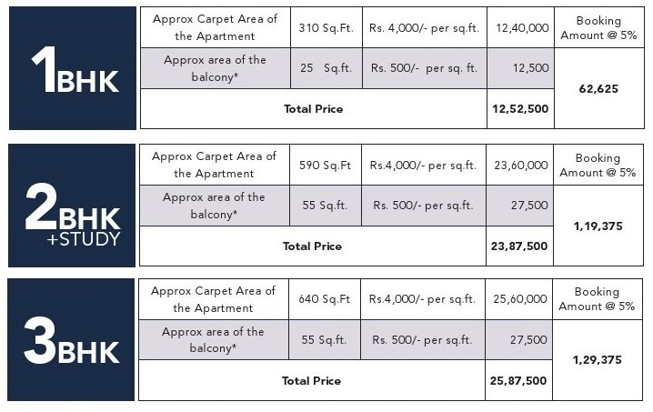 GLS Avenue 51 Sector 92 Gurgaon price list gurugram affordable housing project