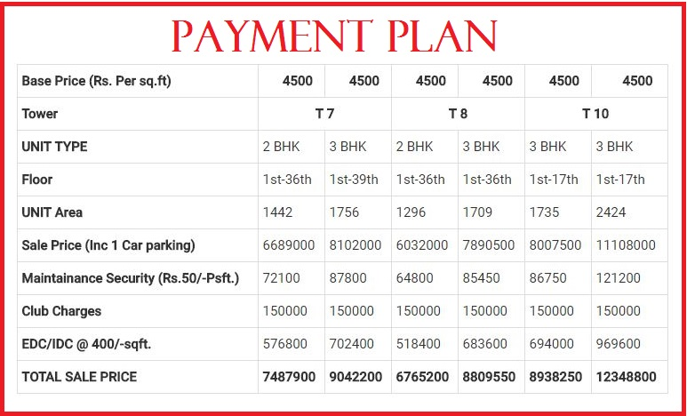 one indiabulls payment plan