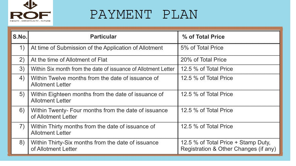 Payment Plan of ROF Sector 37c
