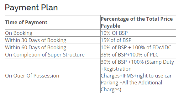 payment plan Svh Sector 83