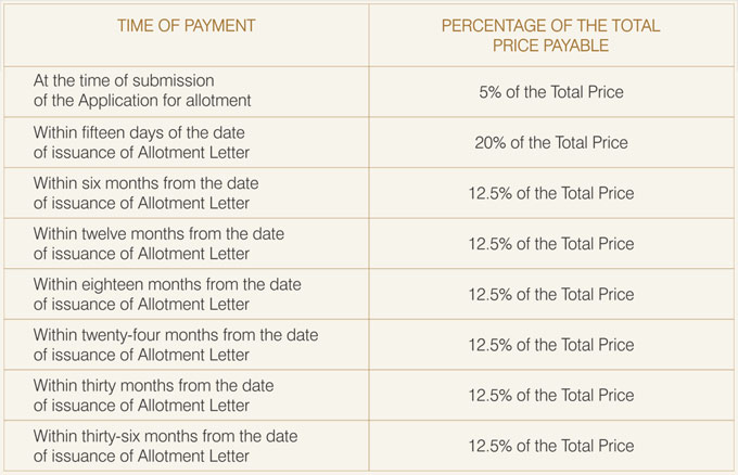 Pivotal Affordable Housing Sector 99 Gurgaon Payment Plan