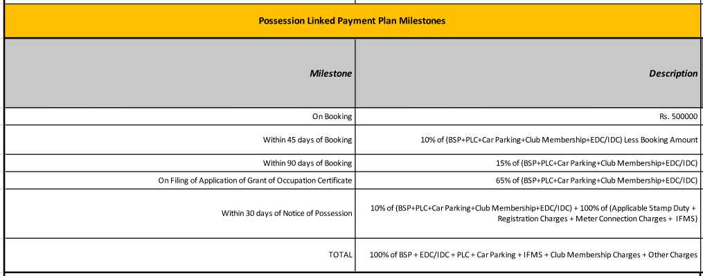 M3M Woodshire payment-plan