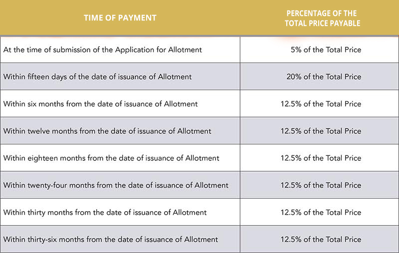 Pyramid Affordable Housing Gurgaon Payment Plan